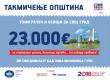 "Општини Врбас 23.000 евра од игре ""Узми рачун и победи 2018"""